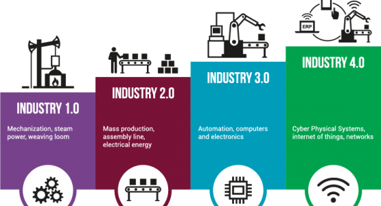 industry-40-design-gang-a-mecspe-2018